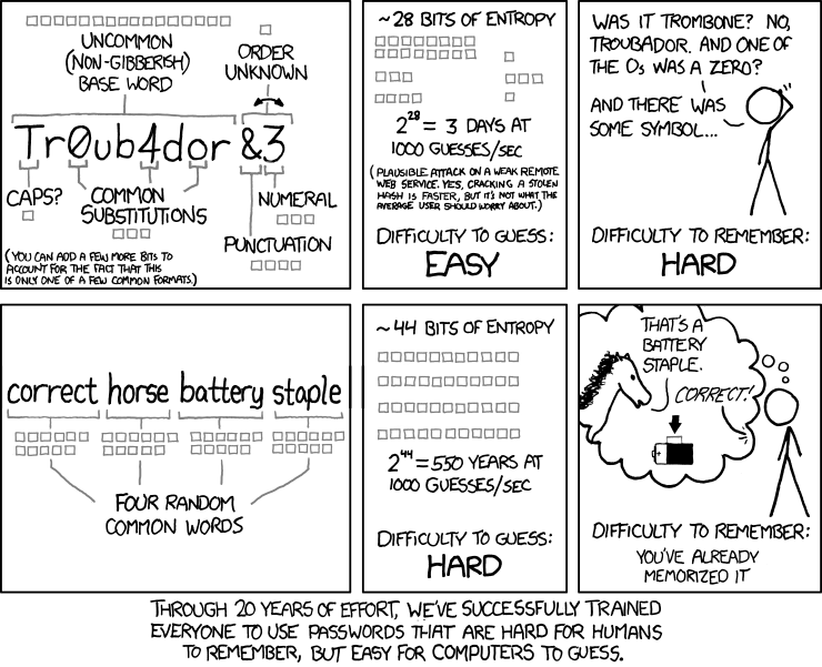 From https://xkcd.com/936/ - how to create a good password!